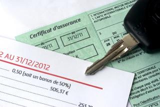 L'assurance des voitures de société